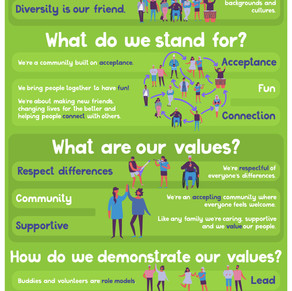 Who we are and what we stand for