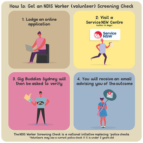 Introducing the Worker Screening Check