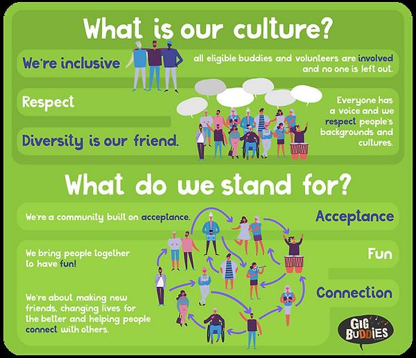 Culture1.png