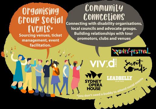 NDIS Community.png