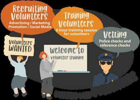 NDIS Volunteers.png