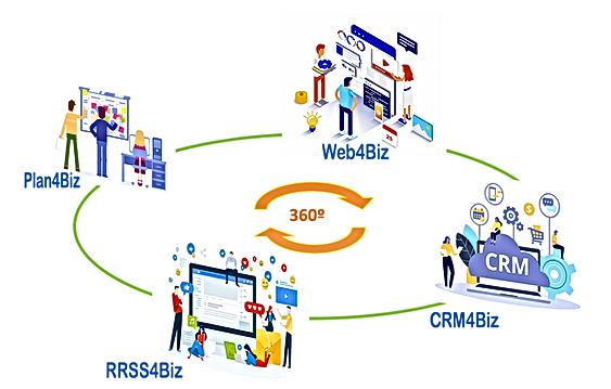 analisis_360-.png