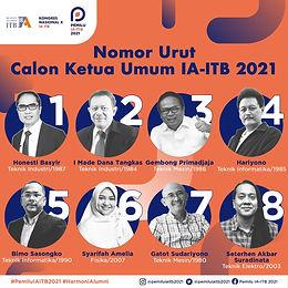 Peresmian dan Nomer Urut Kandidat Calon Ketua IA-ITB