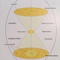 Stundenglas-Modell.jpg
