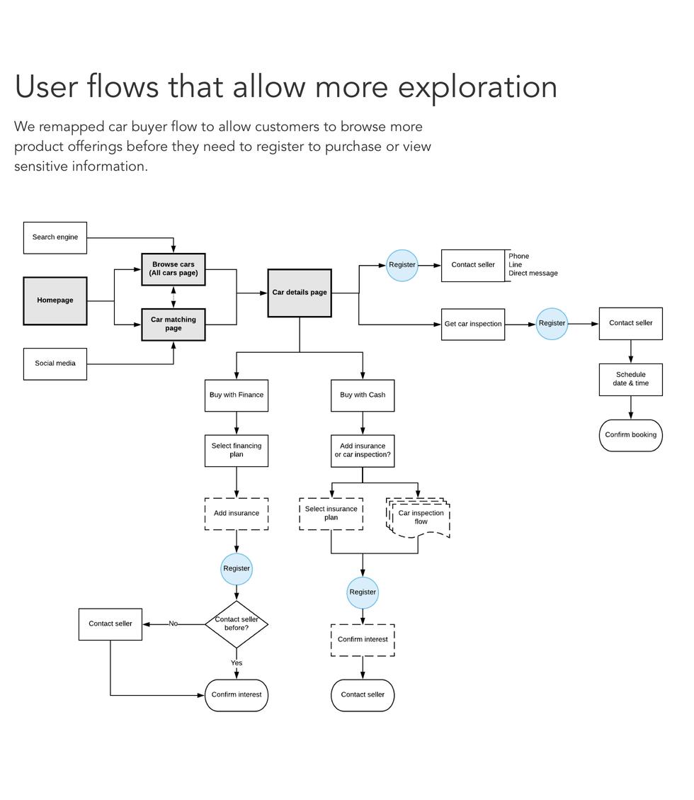 Userflow_S.png