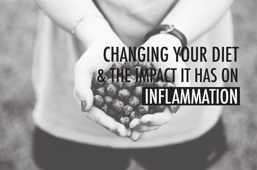 diet & inflammation