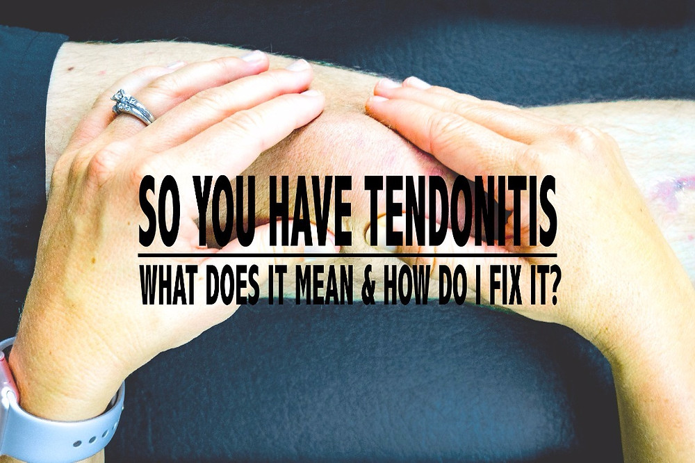 what is tendonitis