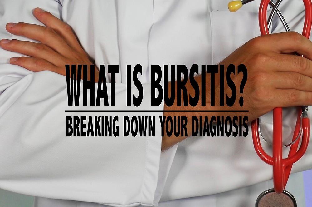 what is bursitis