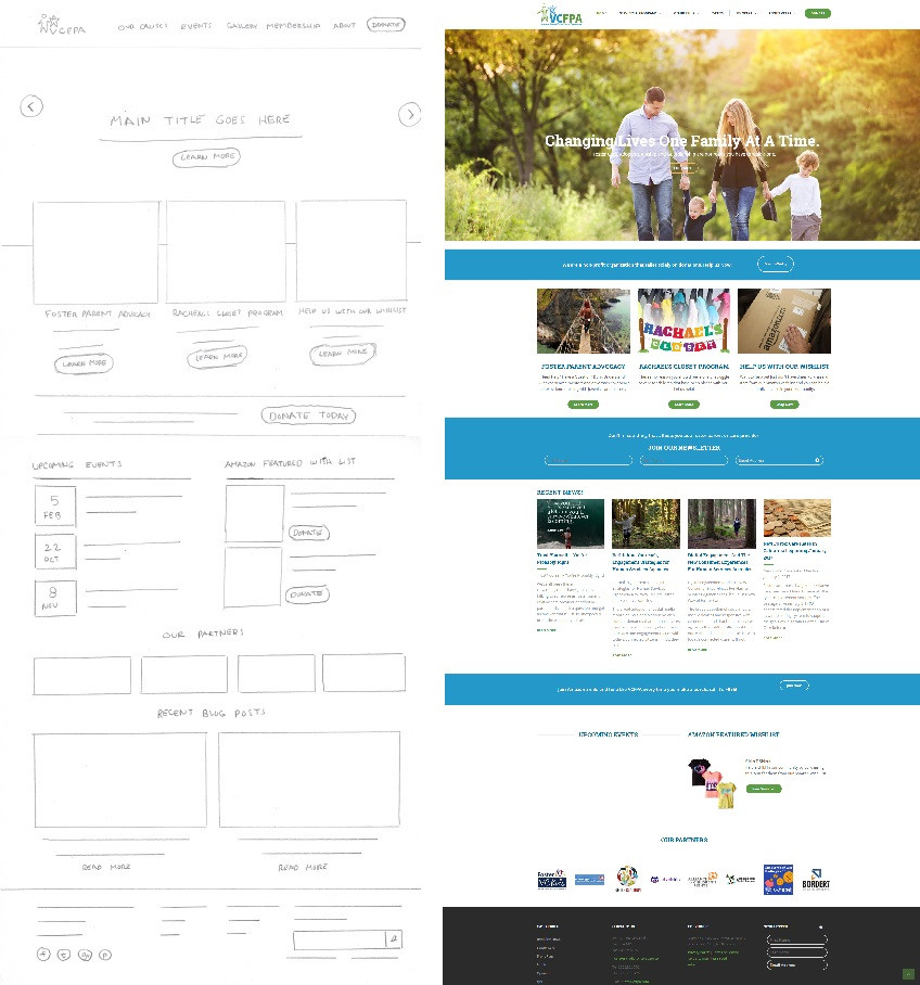 example wireframe