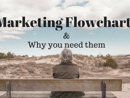 Marketing Flowcharts and Why You Need Them