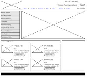 understanding technical terms: design home