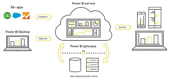 Power-BI-Workflow.png