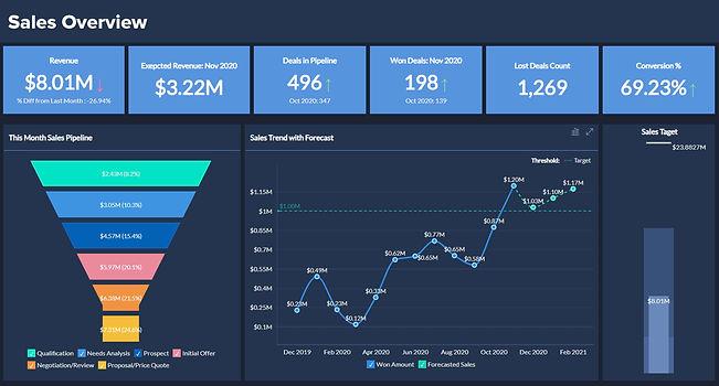 zoho_sales_report.jpg