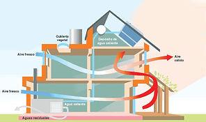 mejora de la eficiencia energetica
