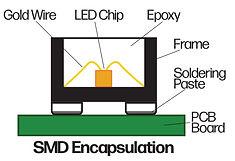 SMDDiagram.jpg
