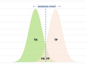 Working Point