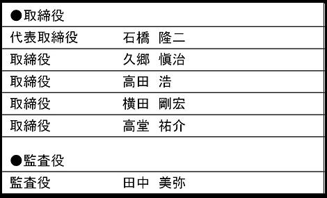 健菜堂役員