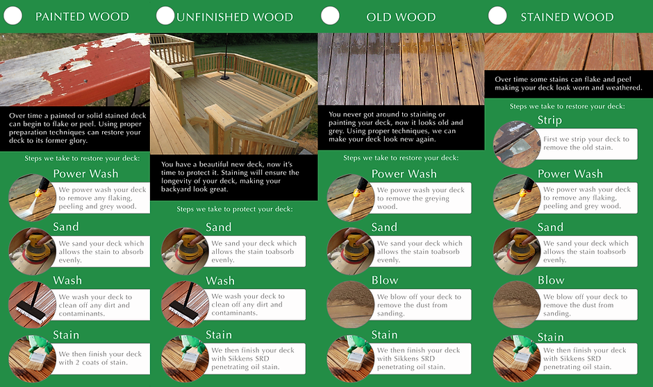 deck staining brochure agt home services oakville deck staining milton oakville mississauga