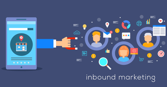 ¿Qué es y como funciona el Inbound Marketing?