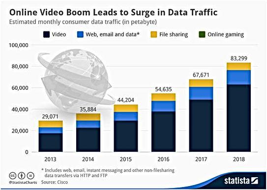 online-video-marketing-trend-2018.jpg