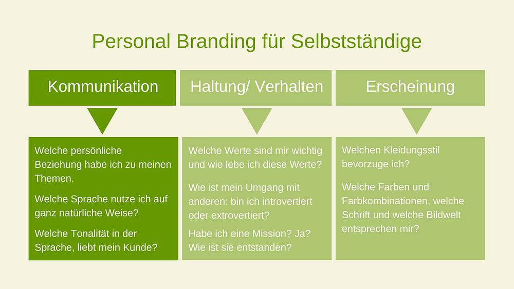 Personal Branding für Selbstständige