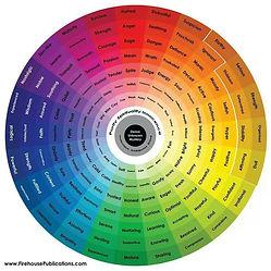 Psychology-Psychology-Psychology-Color-wheel-and-feelings-min.jpeg