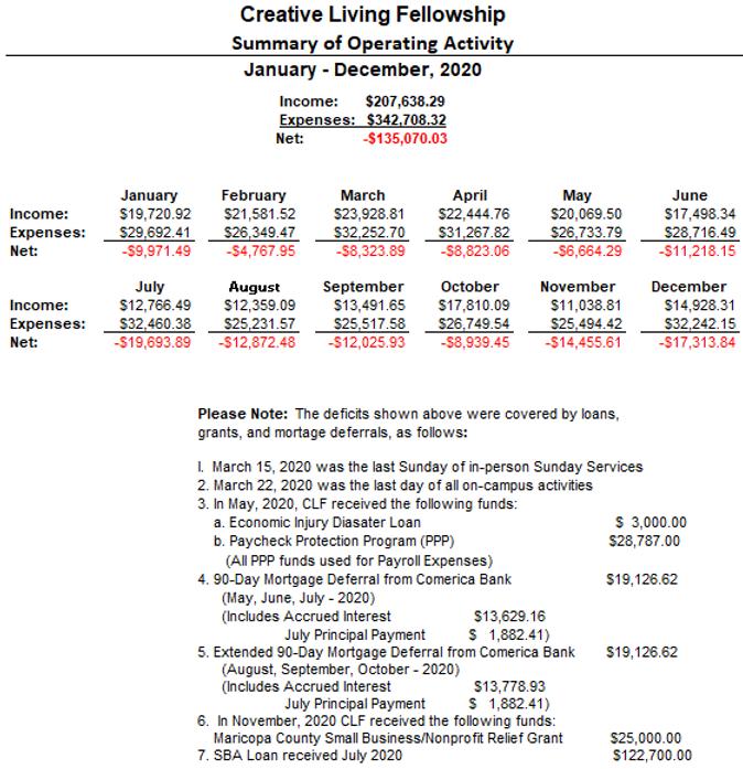 2020-finances.png