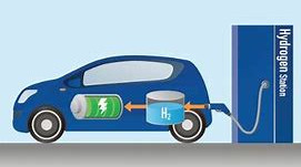 Good News for a Change: Hydrogen Cars coming to Australia