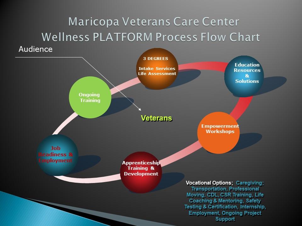 MVECC_Business Process Flowchart 2.jpg