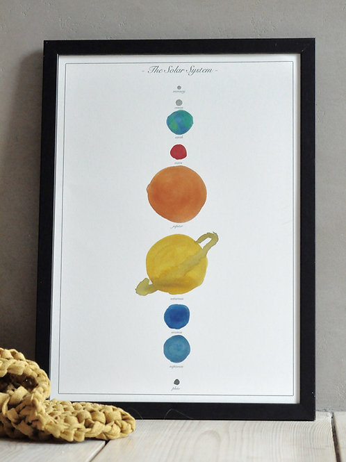 Solar System - Poster