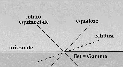 10-Le-tre-croci-dell-equinozio-di-primav