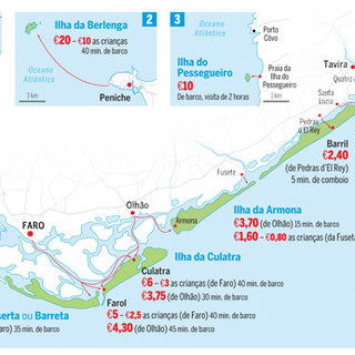 de eilanden, de ponden en de prijzen