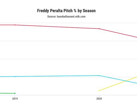 Freddy Peralta's Secondary Slider
