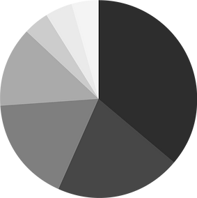 keystosuccess_stats.png
