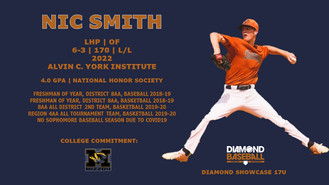 Showcase Player Spotlight: Nic Smith
