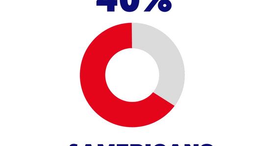 DNews American Family Survey