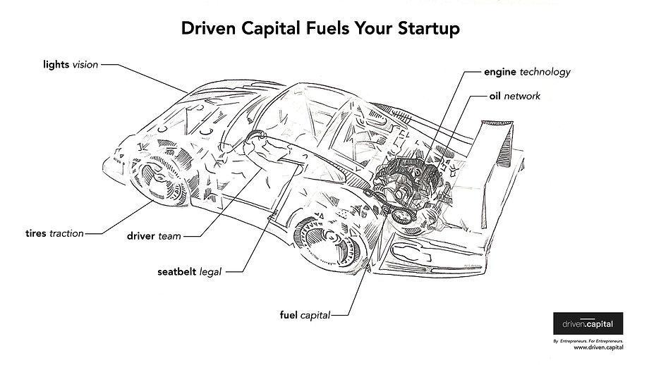 Driven Car Image.jpeg