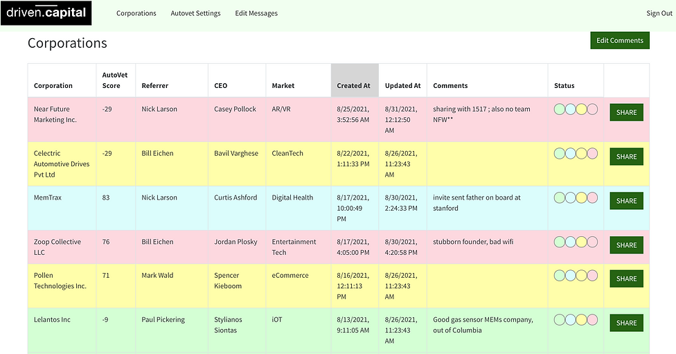 VCDealShare Dashboard.png