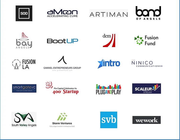 GimmelFund Ecosystem.png