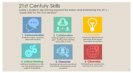 21st+Century+Skills+Today's+students+are