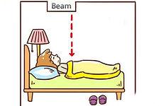 avoid-beam-above-bed.jpg