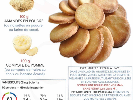 Biscuits low carb