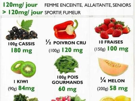 Ma vitamine C