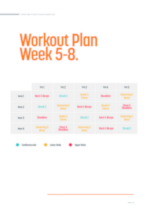 This New 8 Week Workout Program Is Designed To Sculpt And Tone Your Entire Body Perfection Plan Gym Based As Weights Are Required