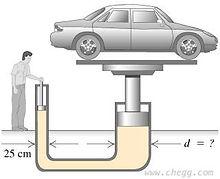 hydraulics, hydraulic lift system, hydraulic elevator