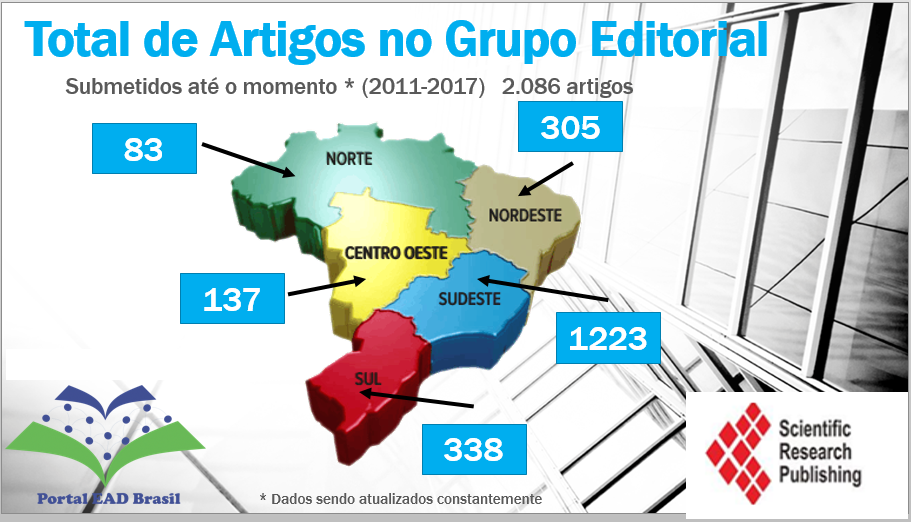 total_artigos_abril_2017