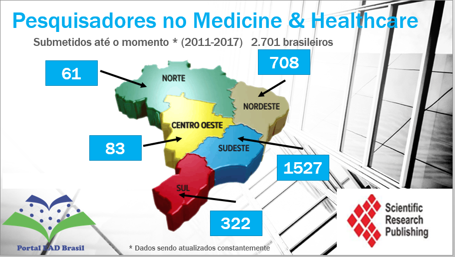 total_pesquisadores_abril_2017_med