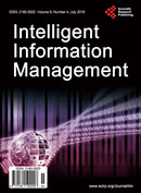 IIM_logo