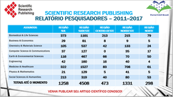 total_pesquisadores_abril_2017_total