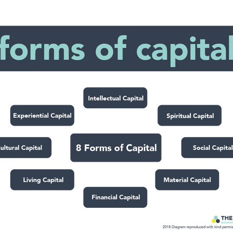 Reframing and redefining capital- alternative forms of value.